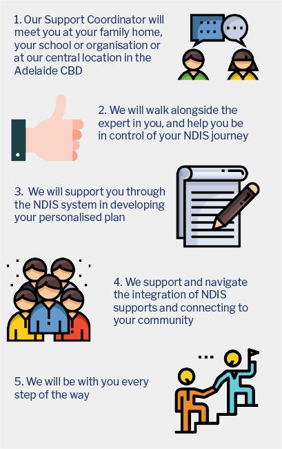NDIS Service provider